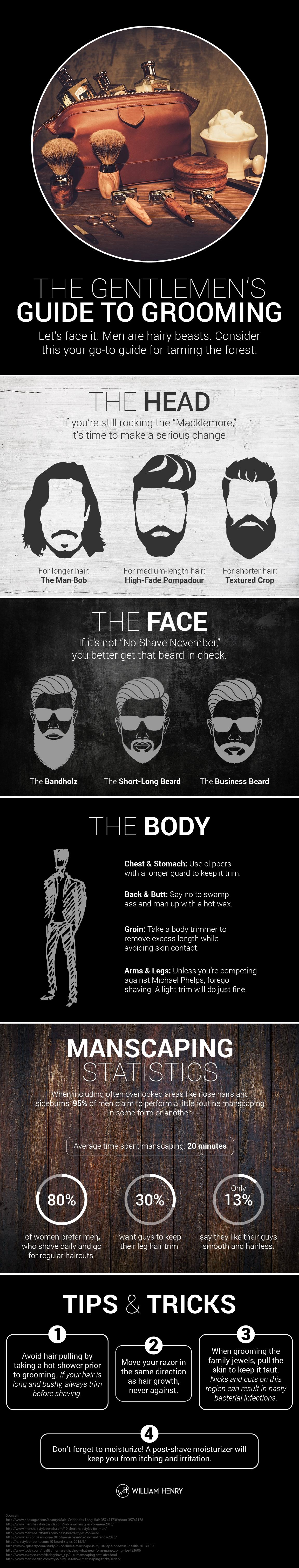 Gentlemen's Guide to Grooming infographic